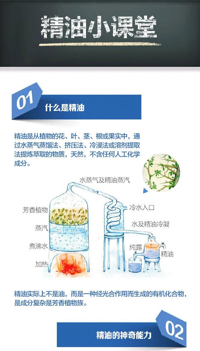 aseformula芳程式依兰依兰精油10ml舒缓放松