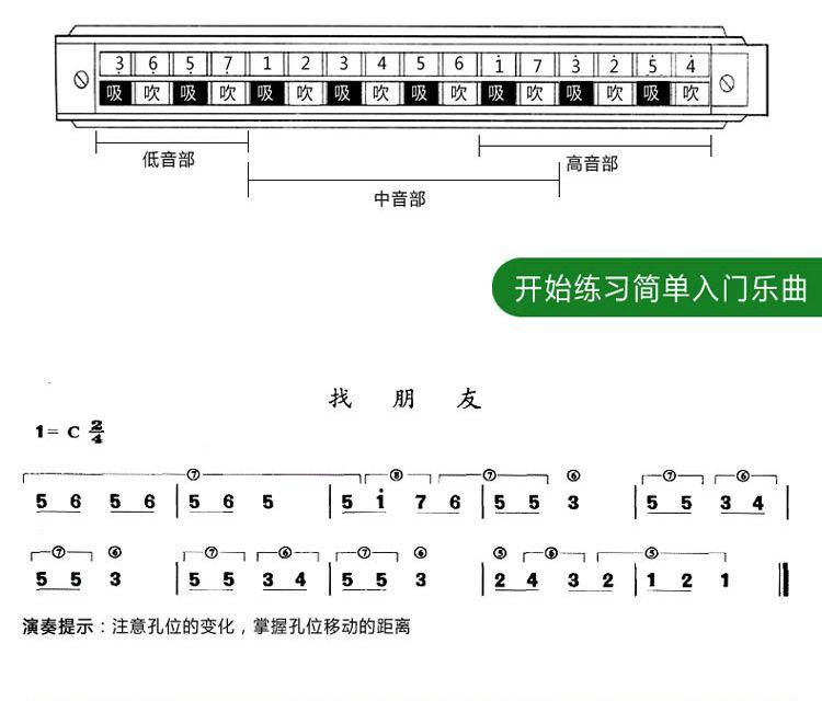 口琴乐谱常用符号说明