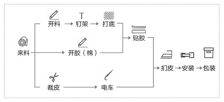 电路 电路图 电子 户型 户型图 平面图 原理图 750_344