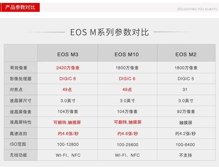 eos m3(15-45)微单32g实用套装           eos m3机身 x1 相机说明书图片